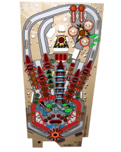 Attack from Mars Playfield